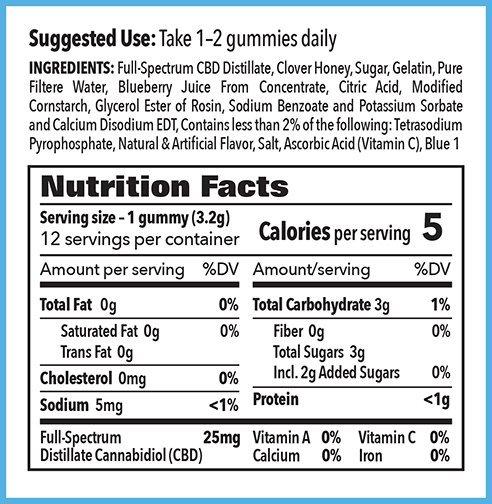 Hemp50Plus-12-count-CBD-gummies-ingredients